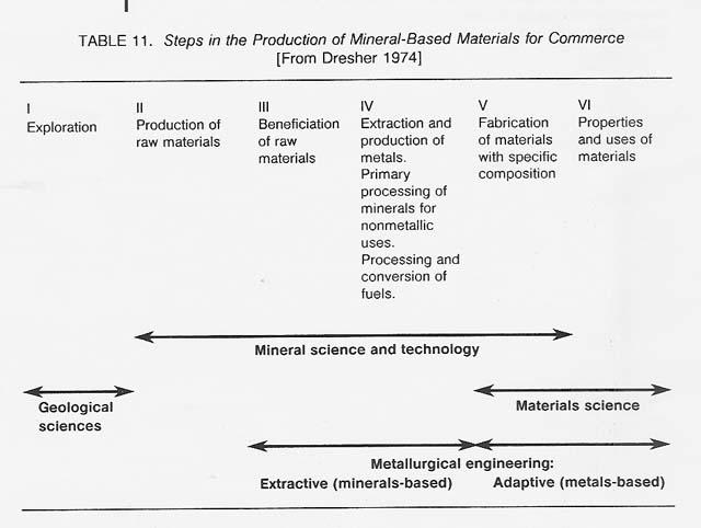 define metallurgist