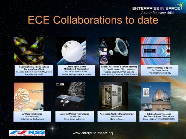 EIScollaborations
