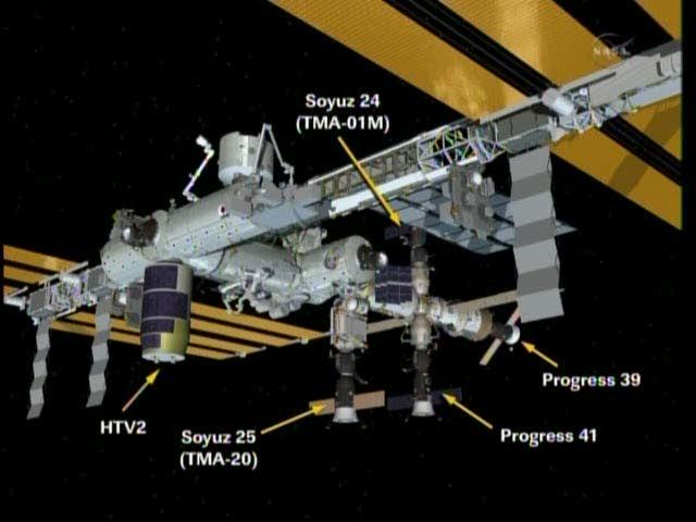 Progress at ISS