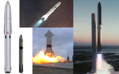 The Launch Landscape: A 5 Year Projection