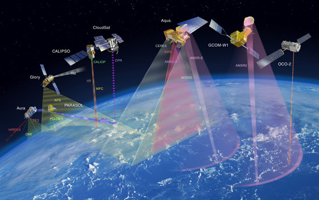 NASA's A Train Earth Resource Satellites