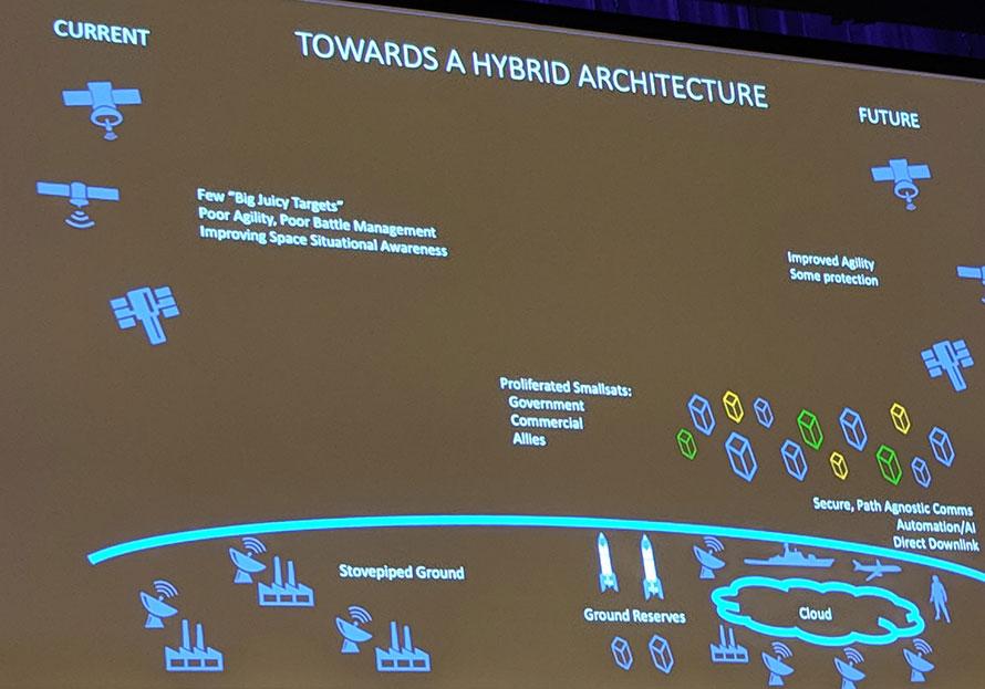 satellite hybrid architecture